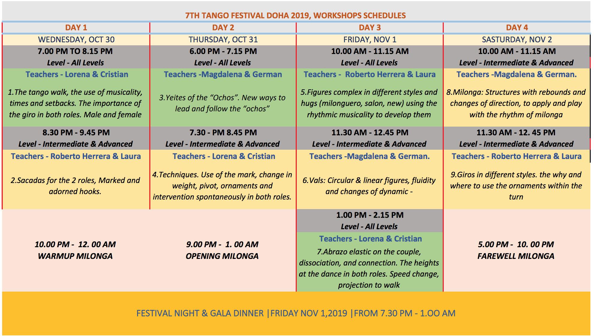 Programme Doha Tango Festival